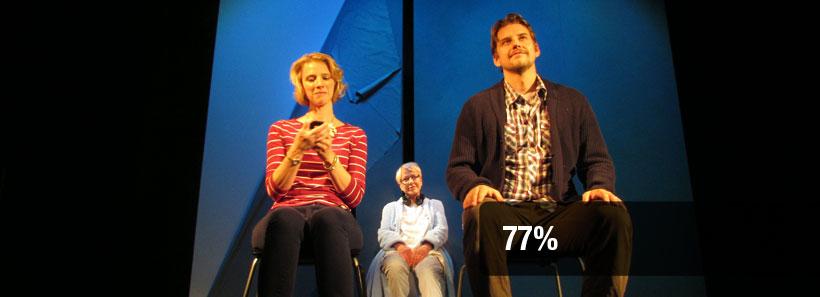 77-percent